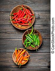 Red, green, orange pepper in bowl.