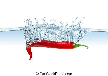 red hot chili
