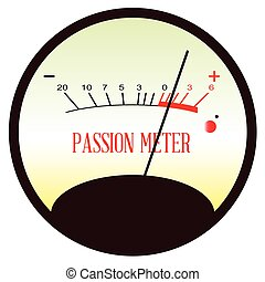 Red Hot Passion Meter