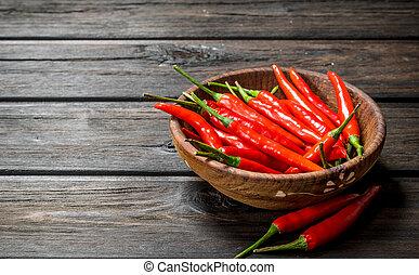Red hot pepper in bowl.