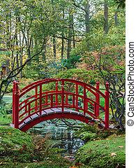 Red Japanese bridge in an autumn garden