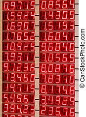 Exchange Rate Board - Red LED Numbers of Electronic Exchange...
