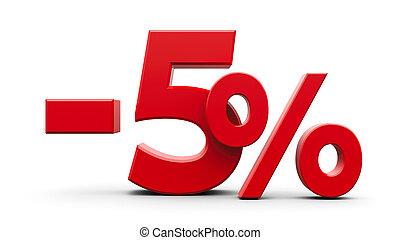 Red minus five percent