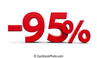 Red minus ninety five percent