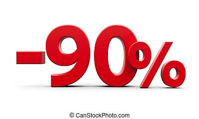 Red minus ninety percent