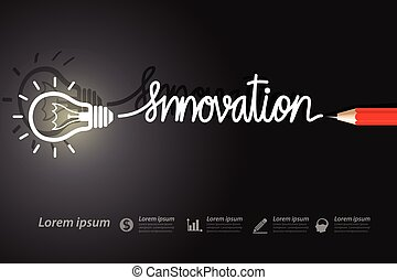 Red pencil write innovation with light bulbs on background
