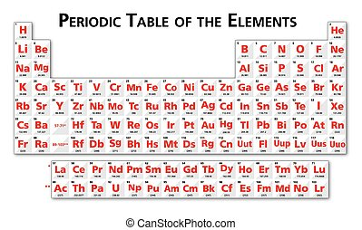 Red Periodic table of the elements