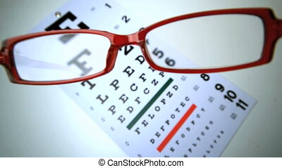 Red reading glasses falling on an eye test in slow motion