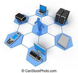 rede computador