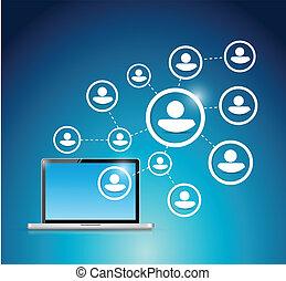 rede computador, social