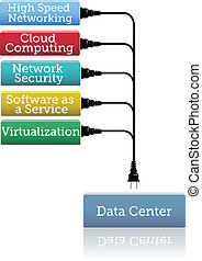 rede, dados centram, segurança, software