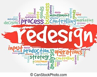 REDESIGN word cloud