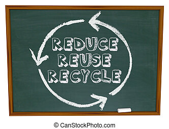 The words Reduce, Reuse and Recycle surrounded by a recycling circle on a chalkboard