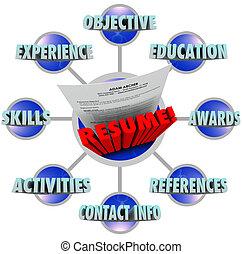 referencia, grande, habilidades, resumen, palabras, ...