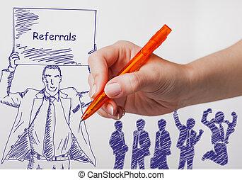 referrals, ネットワーキング, 技術, ポスター, concept., インターネットビジネス, ペン, 彼の, hands., ビジネスマン, reads:, 女の子, 印, 引く
