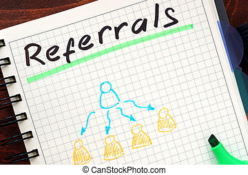 Referrals concept written in a notebook on a wooden table.