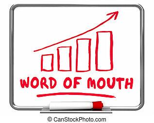 referrals, słowo, zbyt, ilustracja, wzrastać, usta, bzykać, 3d