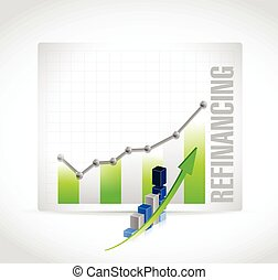 refinancing business graph