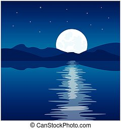 Reflection of the moon in water - The Reflection of the moon...