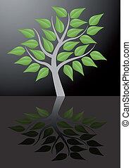 reflexão árvore