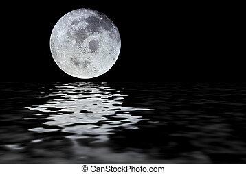 reflexión, luna