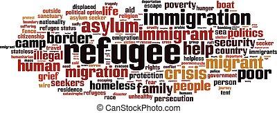 Refugee-horizon - Refugee crisis word cloud concept. Vector ...