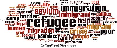 Refugee-horizon.eps - Refugee crisis word cloud concept....