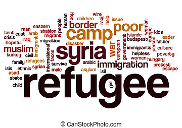 Refugee word cloud concept