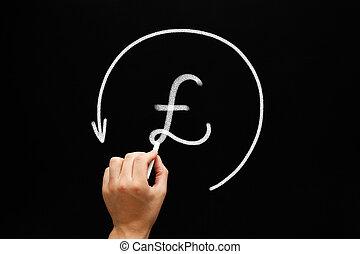 Refund British Pound Arrow Concept