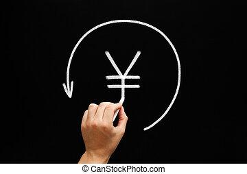 Refund Yen Or Yuan Arrow Concept