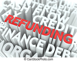 Refunding. The Wordcloud Concept.