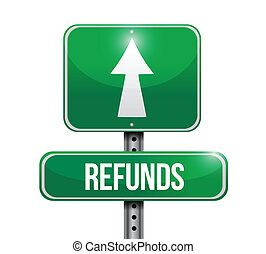 refunds road sign illustrations design over a white...