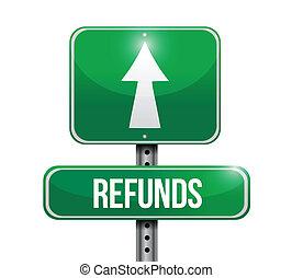 refunds road sign illustrations design