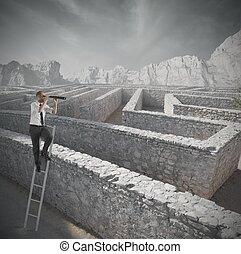regarder, labyrinthe, solution