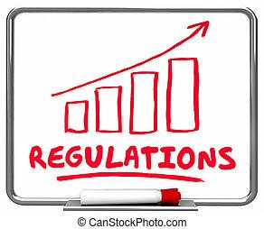 regelungen, regeln, regierung, steuerung, pfeil, steigend, tendenz, 3d, abbildung