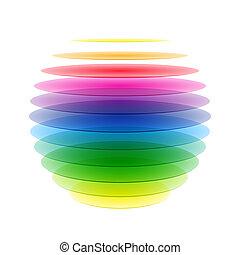 regenbogen, kugelförmig