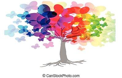 regenboog, boompje, abstract
