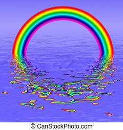 regenboog, gereproduceerd, weerspiegelingen