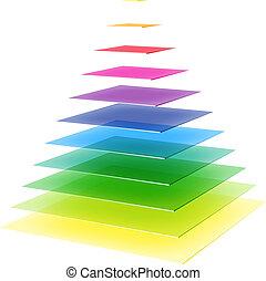 regenboog, layered, piramide