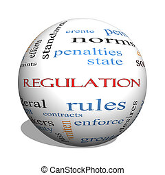 Regulation 3D sphere Word Cloud Concept with great terms such as rules, enforce, government and more.