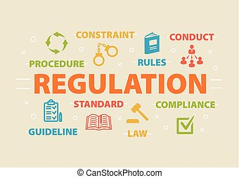 REGULATION. Concept with icons and signs