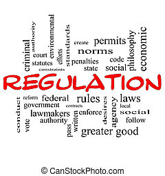 Regulation Word Cloud Concept in red caps with great terms...