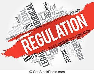 Regulation word cloud