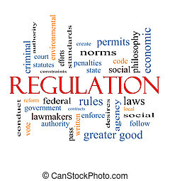 Regulation Word Cloud Concept with great terms such as rules...