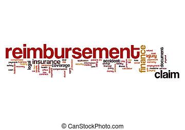 Reimbursement word cloud concept