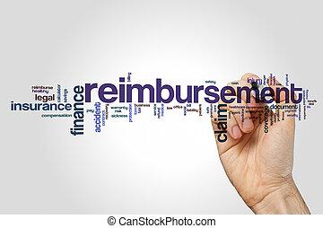 Reimbursement word cloud concept on grey background