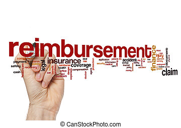 Reimbursement word cloud concept