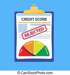 Rejected credit score gauge