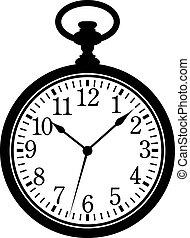 relógio bolso
