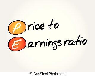 relação, acrônimo, preço, -, salário, pe